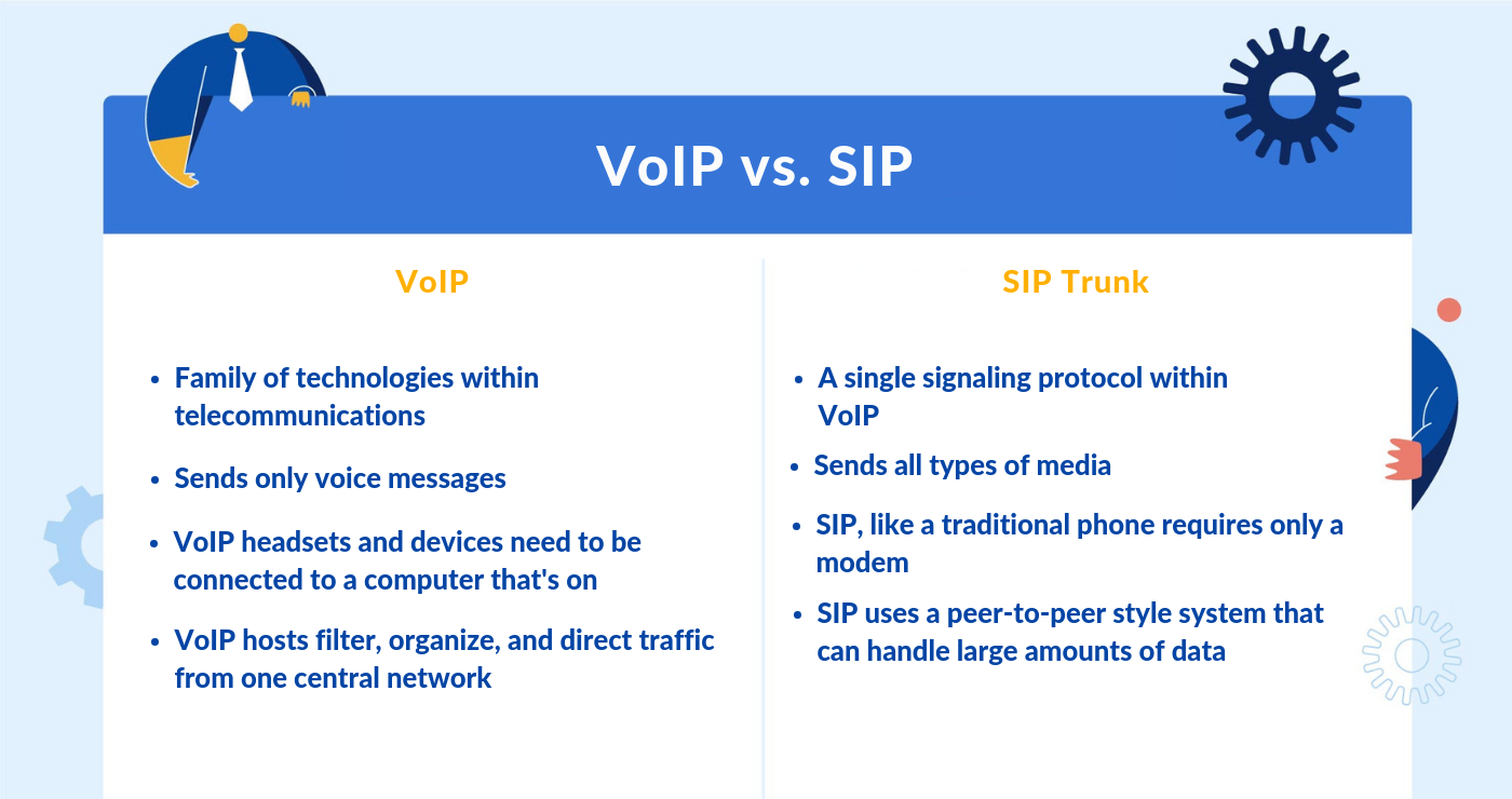 SIP Trunking vs. VoIP - Comparison