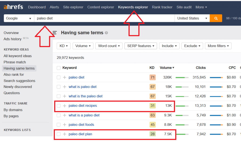 Ahrefs screenshot for keyword results for paleo diet