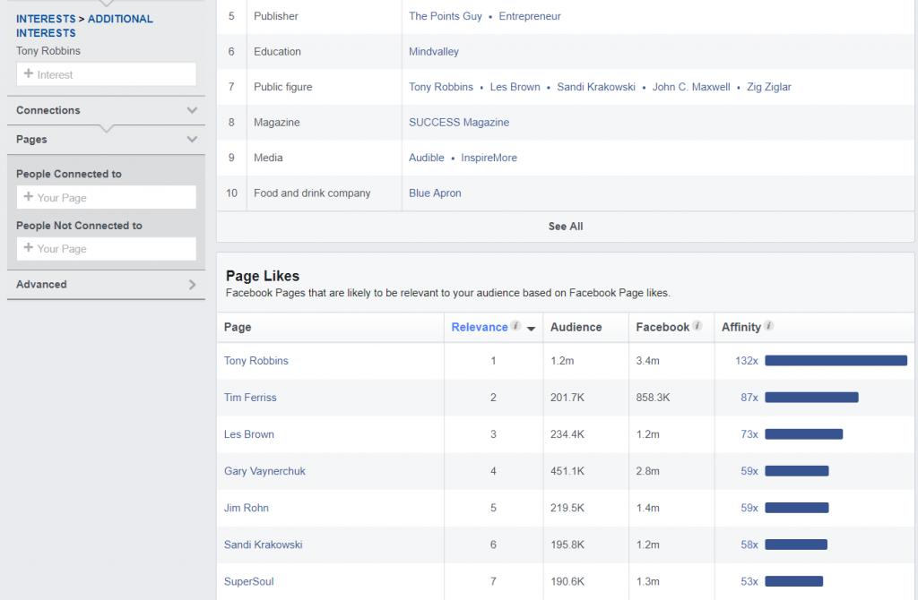 Screenshot of Facebook's demographic data
