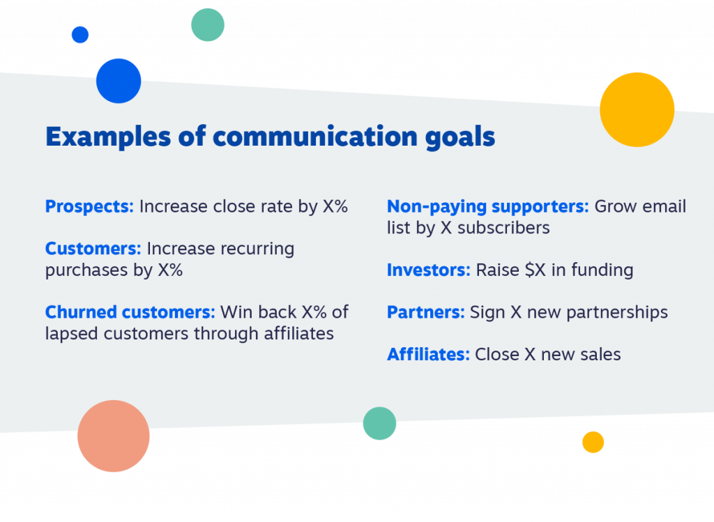 Examples of Communication Plan Goals Across Different Audiences