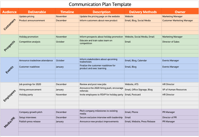 Communications Plan Template (Click to View & Download)