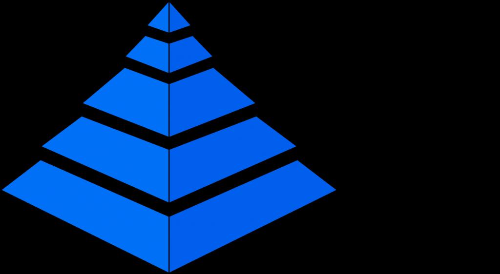 NLP Conversation Pyramid (Diagram)