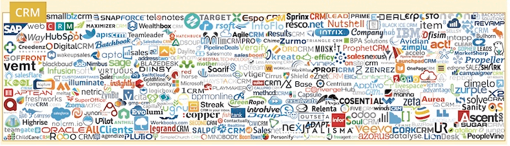 State of the CRM Market - Marketing Technology Infographic