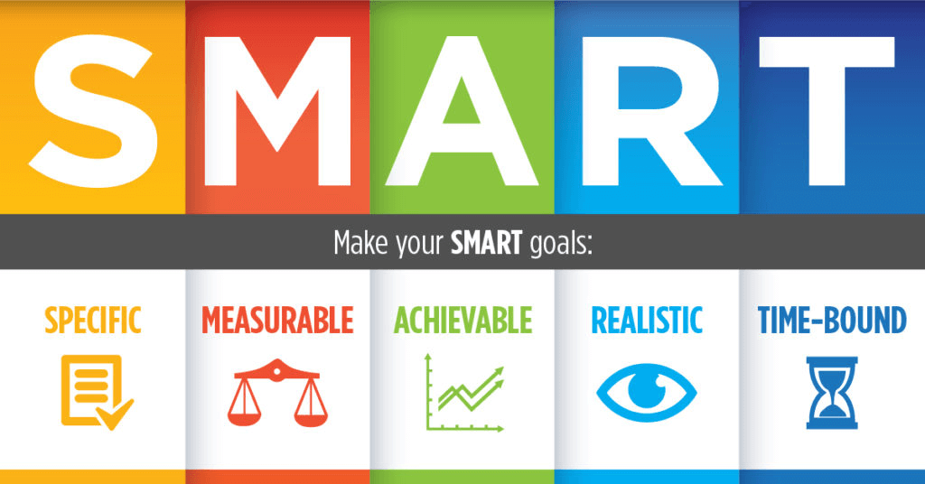 SMART Goals: Specific, Measurable, Achievable, Realistic, and Time-Bound