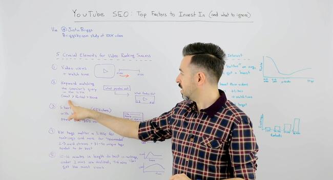 Whiteboard Fridays from Rand Fishkin on SEO and Digital Marketing