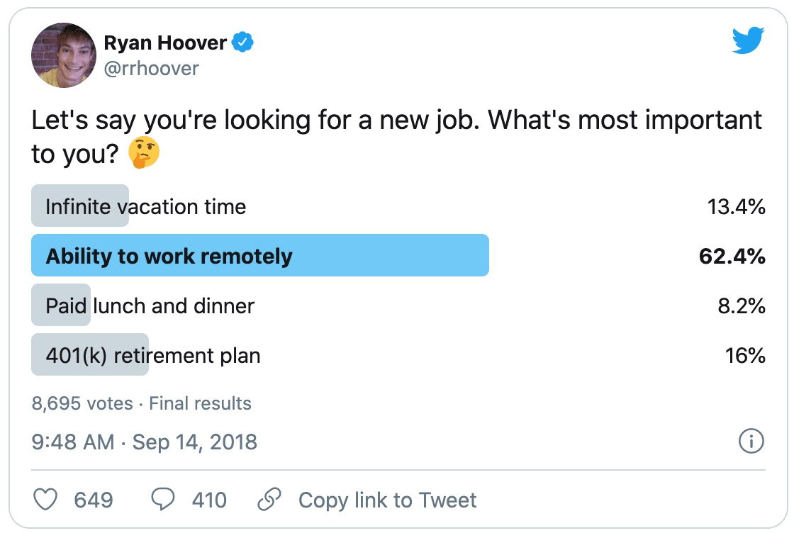 Ryan Hoover: Let's say you're looking for a new job. What's most important to you? (Working from home poll)