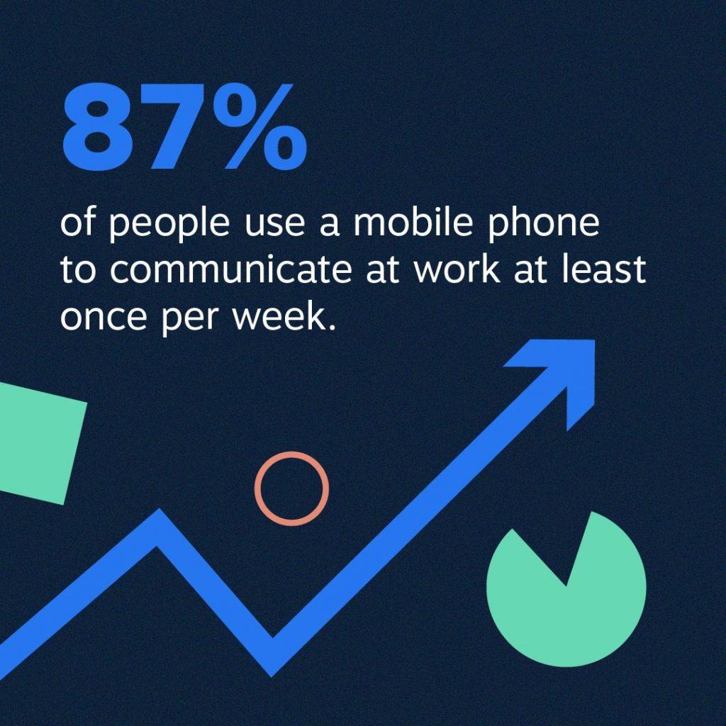 VoIP mobile app statistics