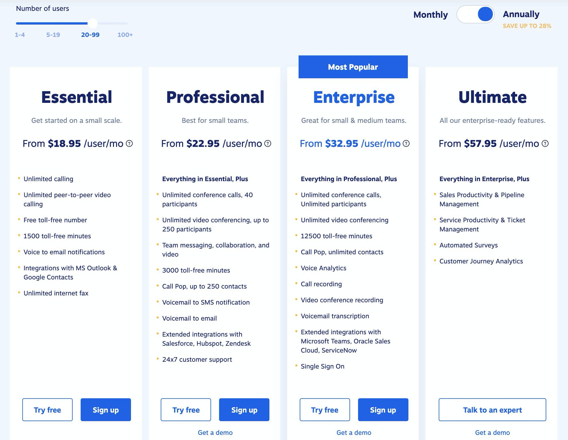 Nextiva pricing packages for business VoIP.
