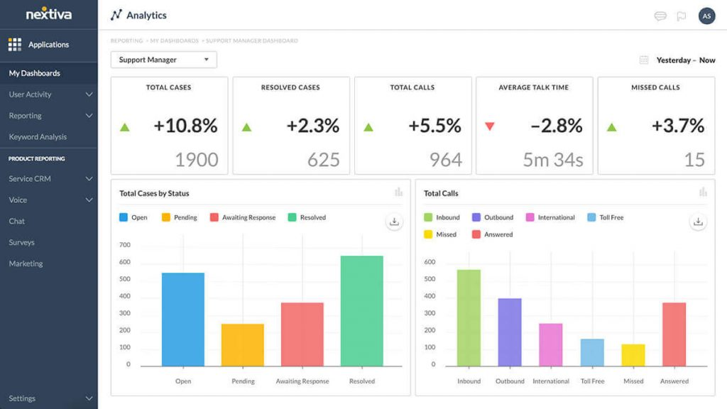 Advanced features in a multiline phone system - screenshot of call stats and analytics