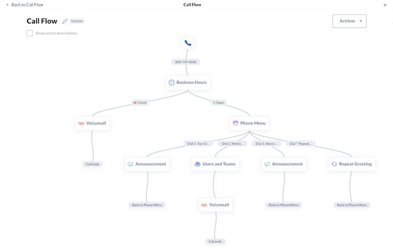 Nextiva's Call Flow Designer configures auto attendants the easy way.