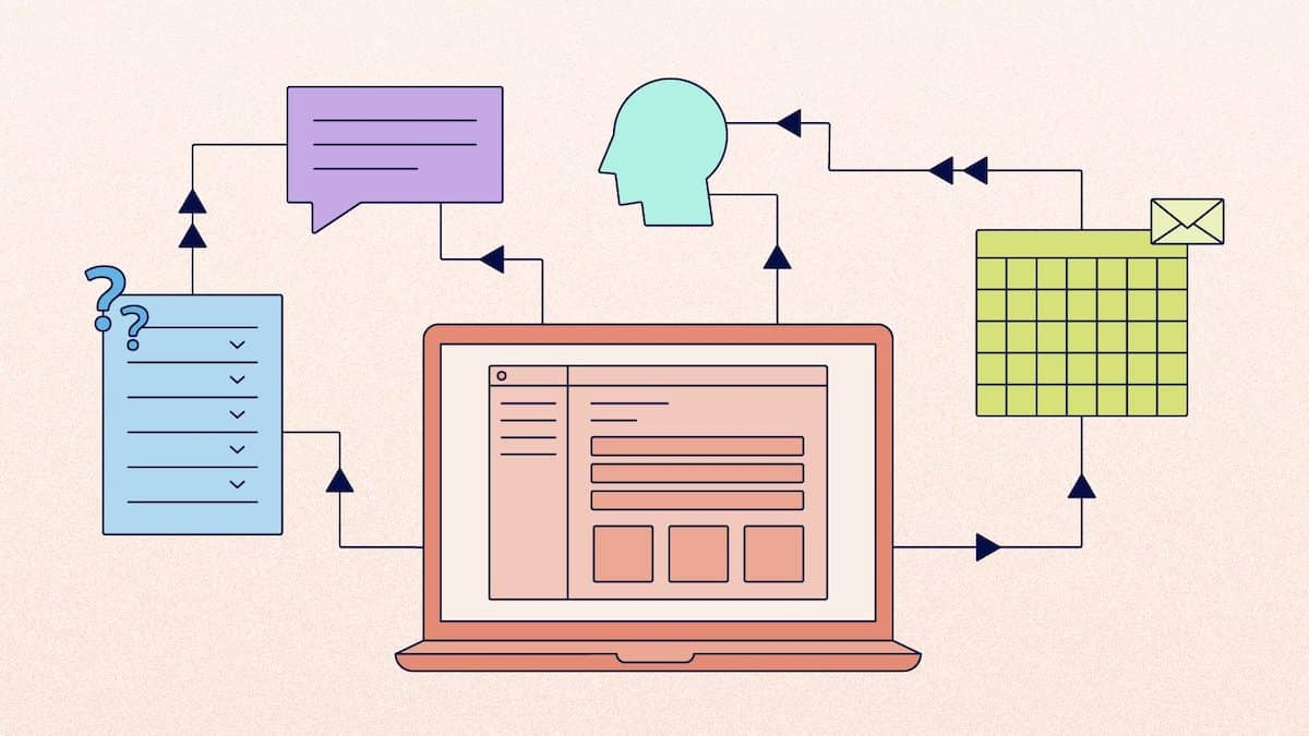 How Automated Customer Service Works
