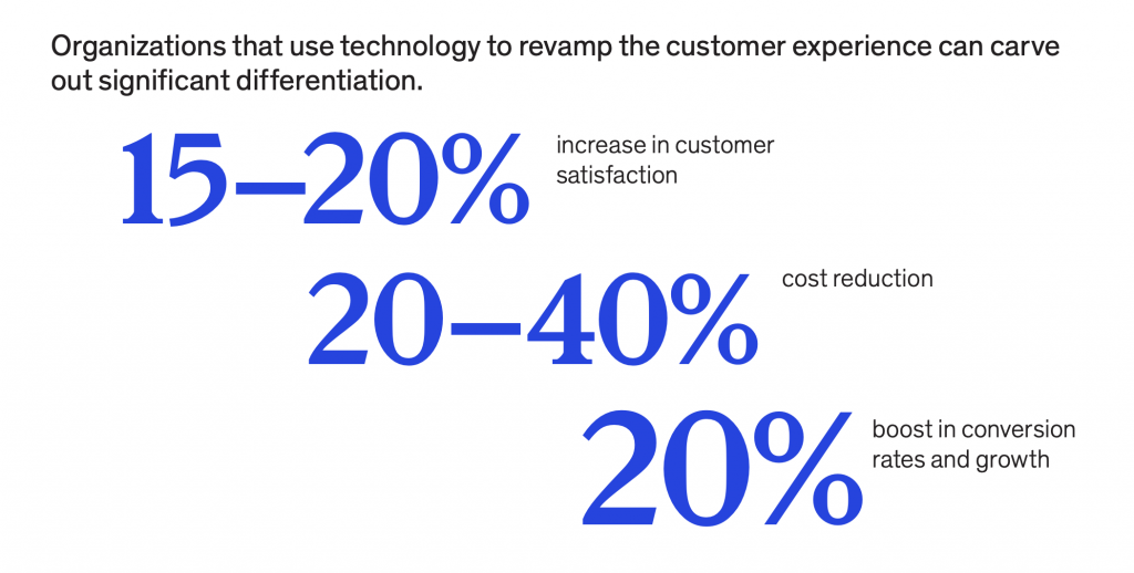 McKinsey research on automated customer service