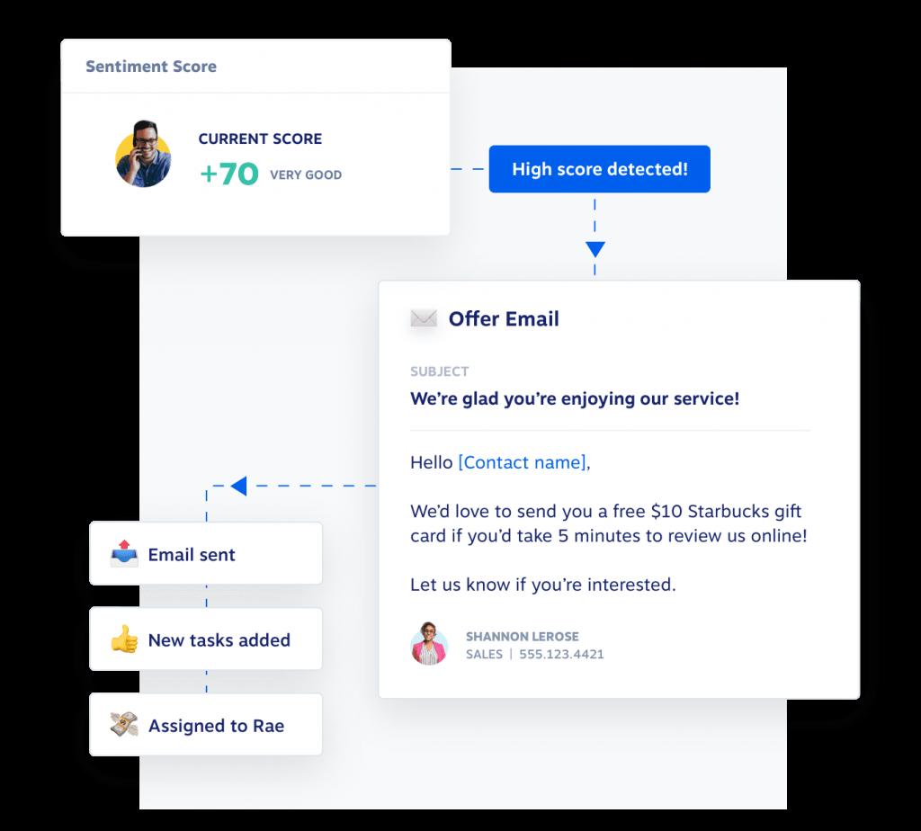 Intelligent customer service automation