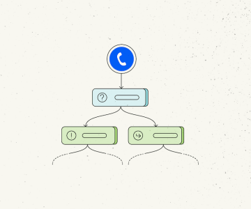 Spring Product Update: Creating Call Flows is Easier Than Ever
