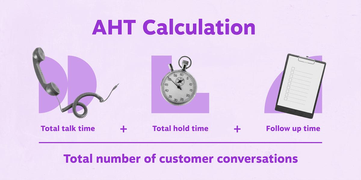 Average Handle Time (AHT) Formula