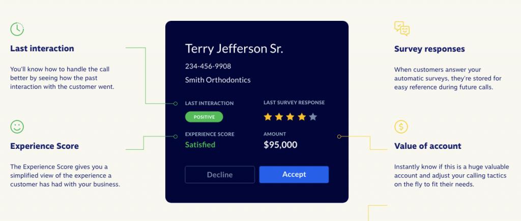 Proactive Customer Service example inside Nextiva: Screen Pop