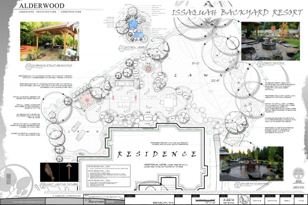 Issaquah Backyard Resort