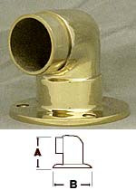 Polished Brass Flush End Wall Return Fitting (1-1/2in)