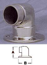 Polished Stainless Flush End Wall Return Fitting  (2in)