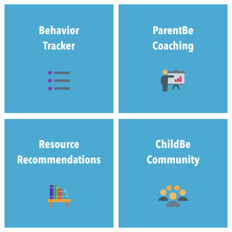 behavior tracker ParentBe coaching therapist-recommended resources ChildBe community