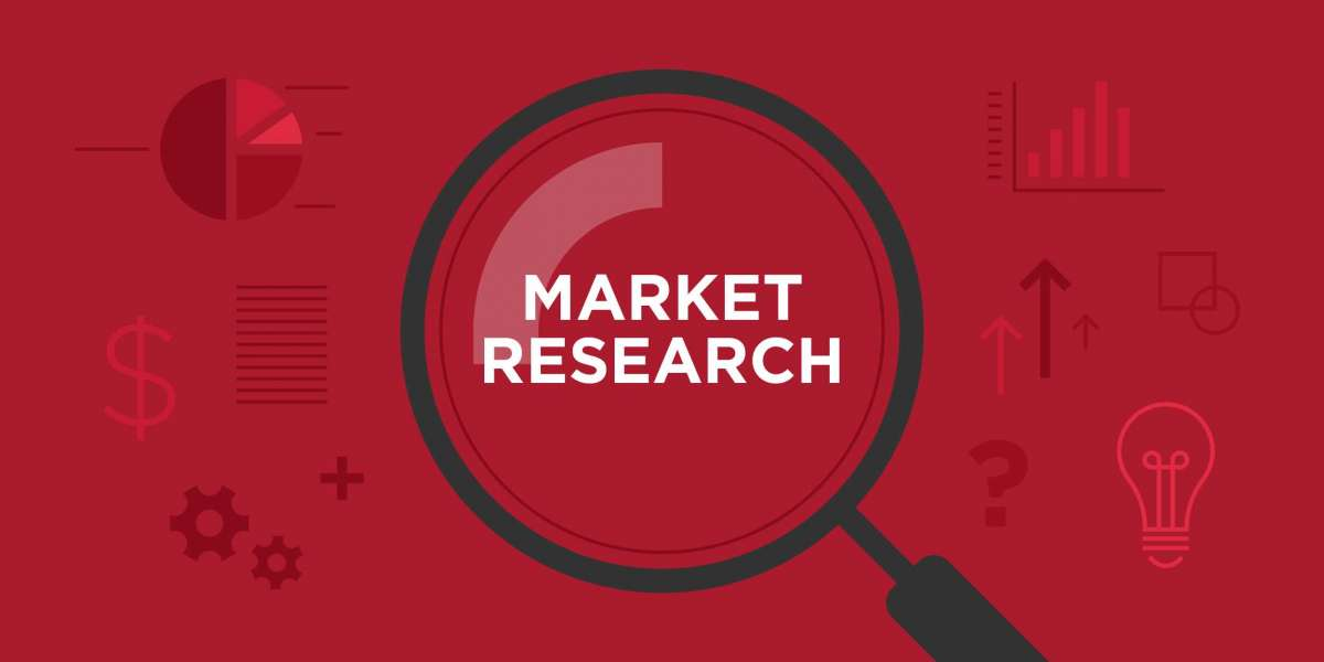 Ophthalmic Drugs Contract Manufacturing Market Professional Survey Report by 2030