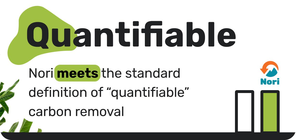 Quanitifiable - Meets.png