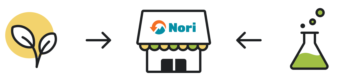 nori-grower-science-bridge.png
