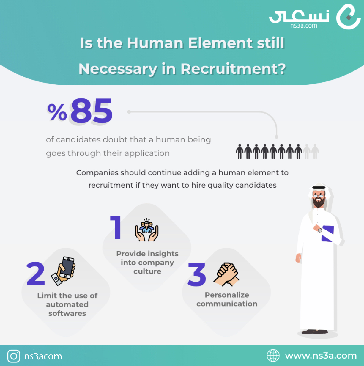 Is the Human Element still Necessary in Recruitment?