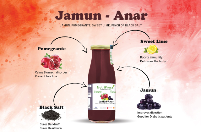 Jamun Annar Cold Pressed Juice 200ml