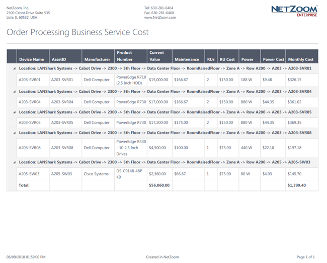 Reporting by Business Services