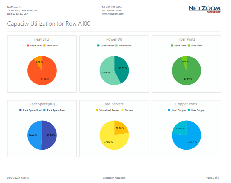 Analyze Capacity Utilization with NetZoom