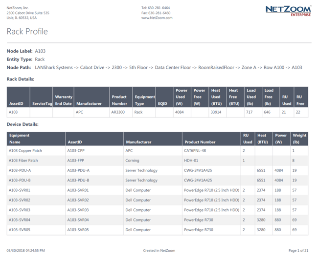 Asset Reports, Analytics & Dashboards
