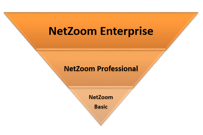 A NetZoom Version for Everyone!