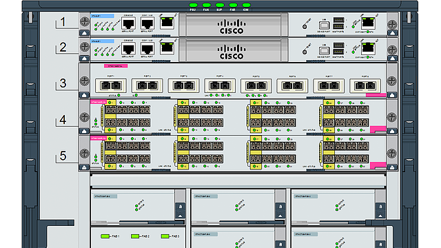 Cisco equipment drawn by NetZoom Visio Stencils