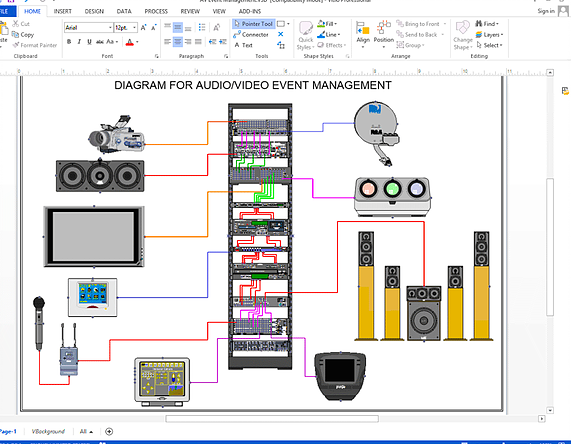Audio video event management diagram drawn with NetZoom Visio Stencils