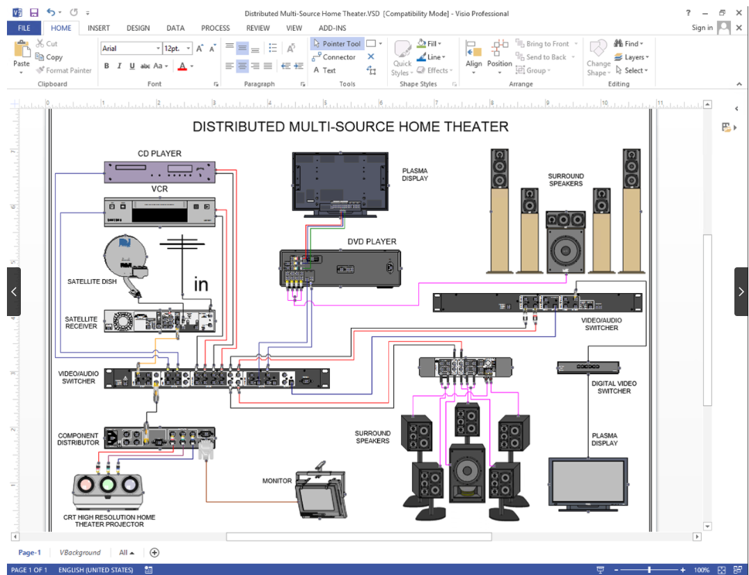 Create Visio Audio/Video/Wiring Diagrams | NetZoom