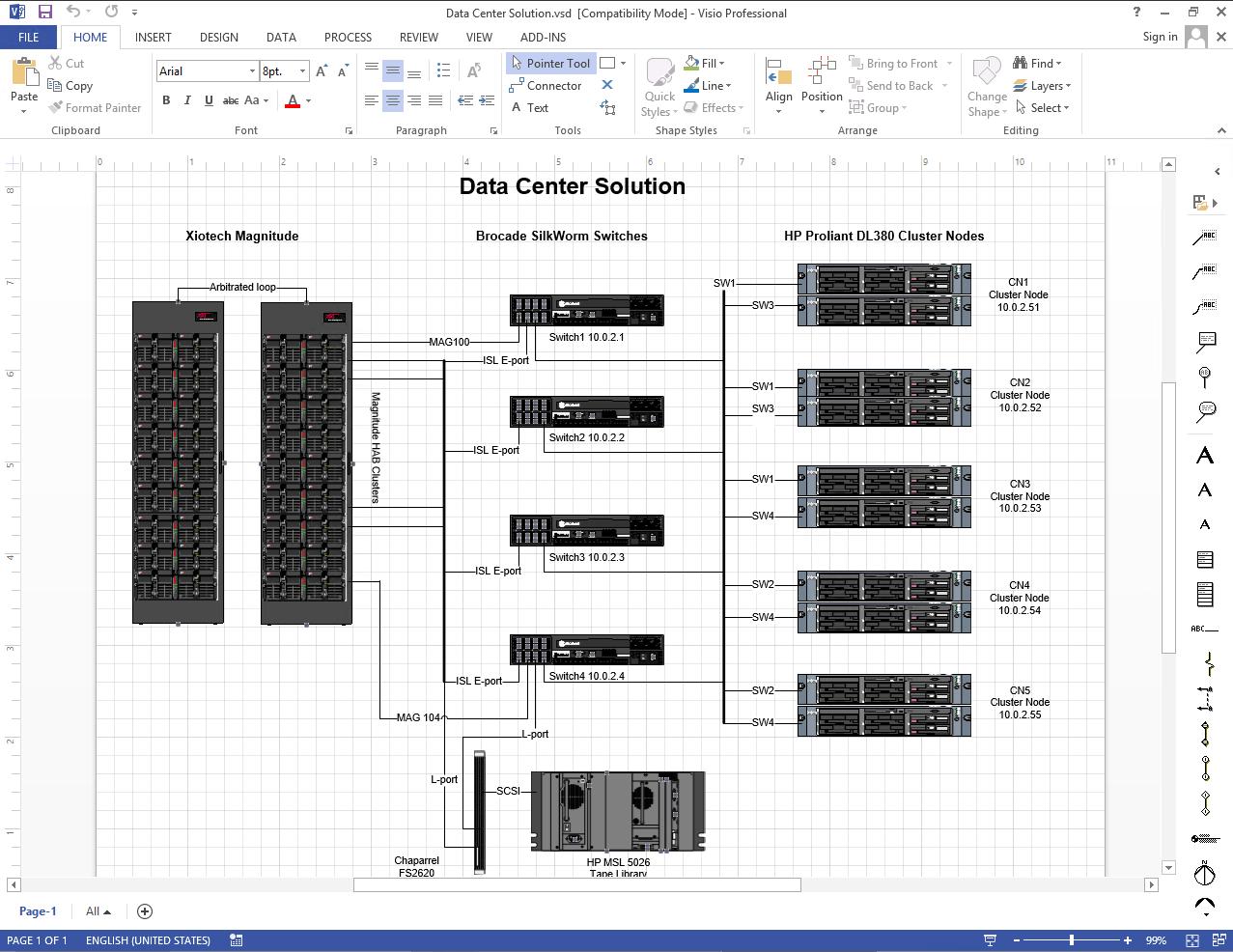 [DIAGRAM_5FD]  Create Visio Telecom and Network Diagrams | NetZoom | Visio Network Wiring Diagram |  | NetZoom Visio Stencils