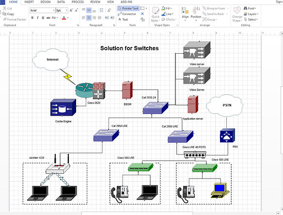 Diagram made in NetZoom Visio Stencils displaying networked switcher solution