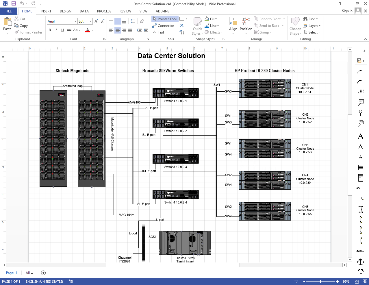 Details of diagram that uses NetZoom Visio Stencils to show data center solution interconnections between devices
