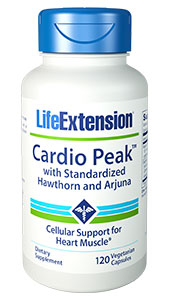 The formula in Cardio  Peak&trade