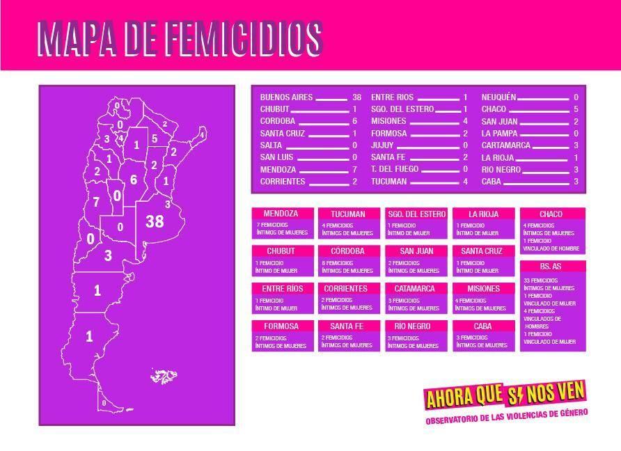 Mapa argentina con cantidad de femicidios