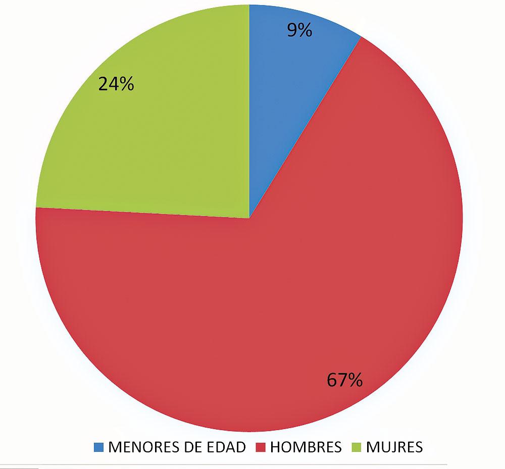 Se Registran En Puebla M 225 S De 100 Suicidios En Lo Que Va