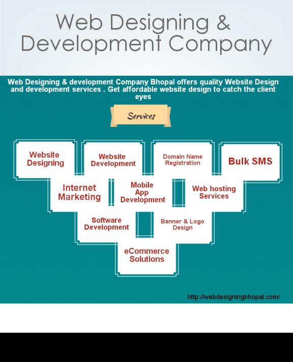 webdesigningbhopal