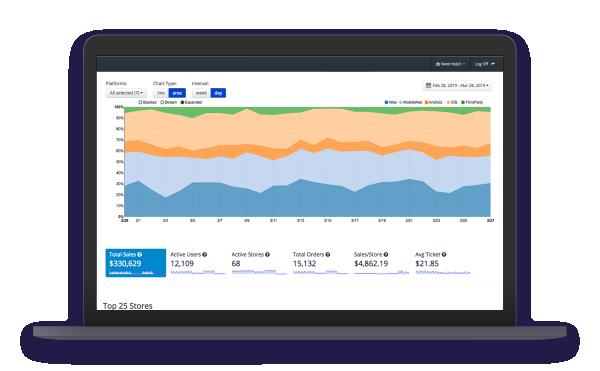 Platform_Mac Book-dashboard