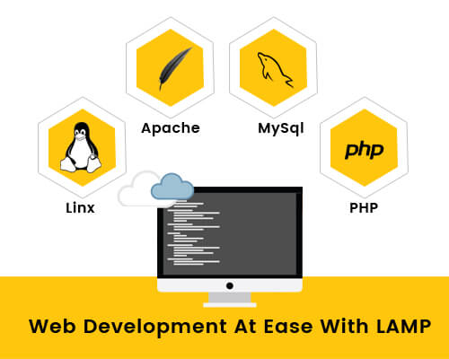 PHP Web Development Company in India | PHP Development