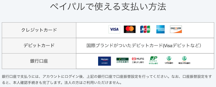 PayPal決済での支払い方法