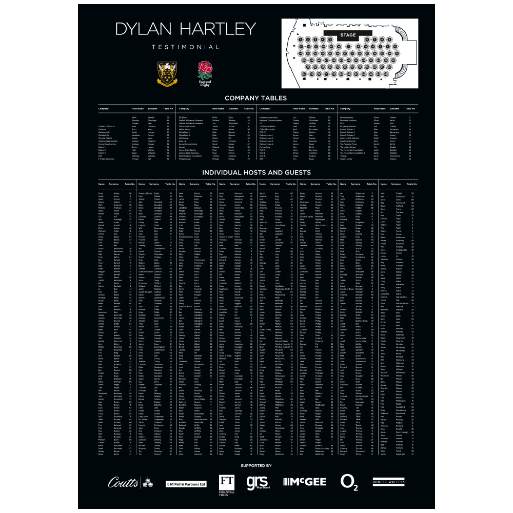 Dylan Hartley Testimonial table plan