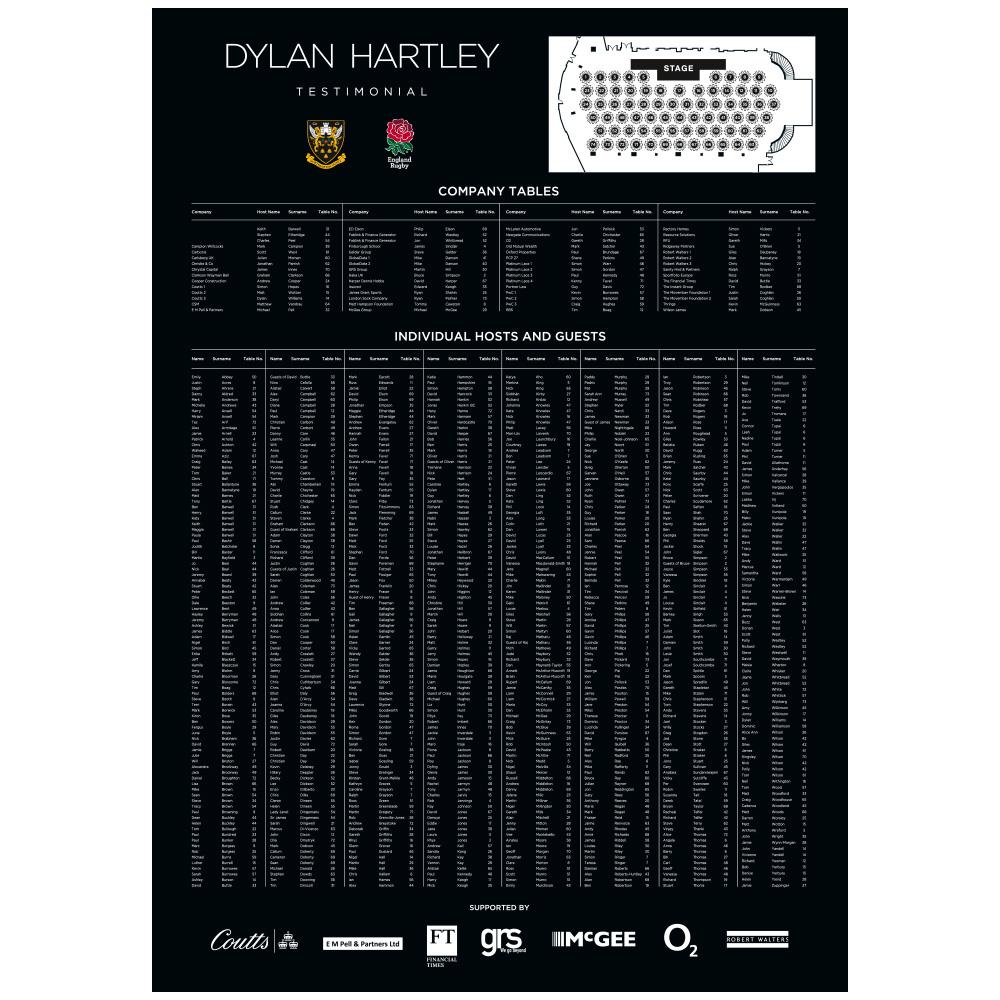 Dylan Hartley Testimonial table plan