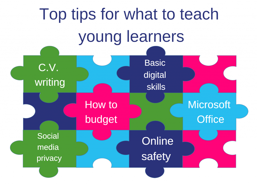 Image Title = Top tips for what to teach young people.  Image graphic = Jigsaw pieces graphic, with text stating  - C.V. writing - Basic digital skills - How to budget - Microsoft Office - Social media privacy - Online safety