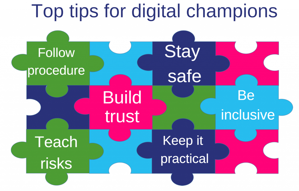 Image : Jigsaw graphic of top tips for Digital Champions with the tips Follow procedure; Stay safe; Build trust; Be inclusive; Teach risks; Keep it practical